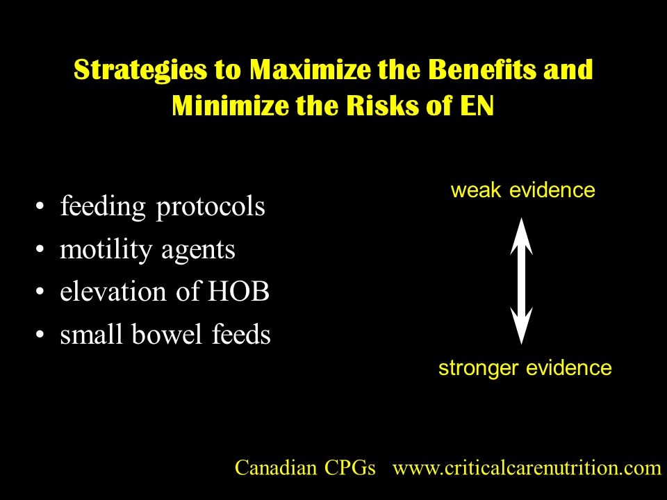 Strategies to Maximize the Benefits and Minimize the Risks of EN feeding protocols motility agents elevation of HOB small bowel feeds weak evidence st