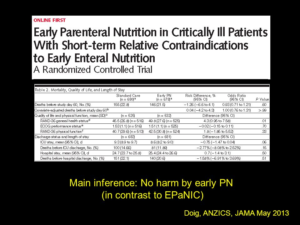 Doig, ANZICS, JAMA May 2013 Main inference: No harm by early PN (in contrast to EPaNIC)