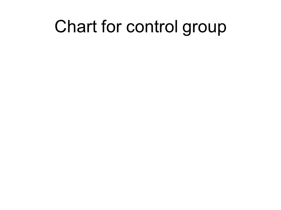 Chart for control group