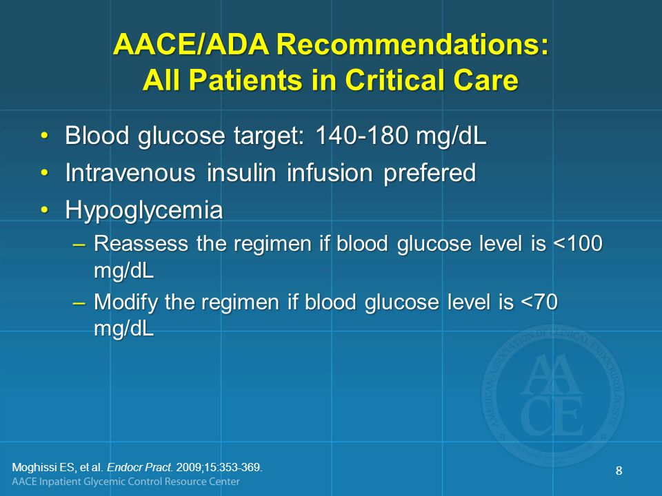 Additional Questions to Consider When Converting to SC Insulin Is the patient eating.