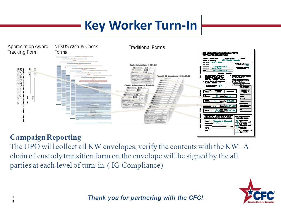 Key Worker Turn-In 15 Thank you for partnering with the CFC.