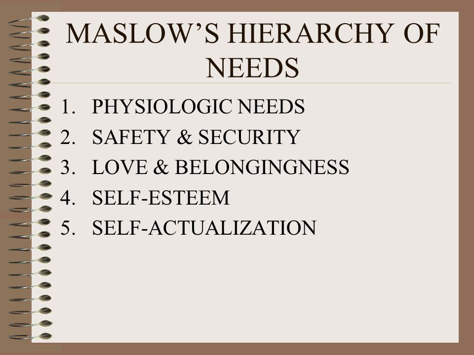 MASLOWS HIERARCHY OF NEEDS 1.PHYSIOLOGIC NEEDS 2.SAFETY & SECURITY 3.LOVE & BELONGINGNESS 4.SELF-ESTEEM 5.SELF-ACTUALIZATION