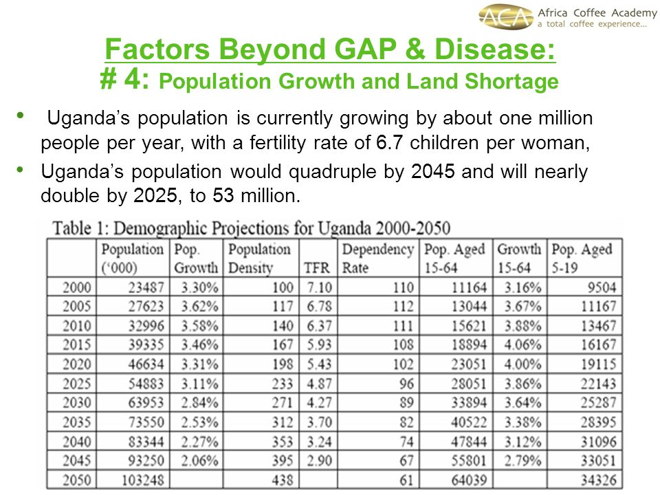 Factors Beyond GAP & Disease: # 4: Population Growth and Land Shortage Ugandas population is currently growing by about one million people per year, w