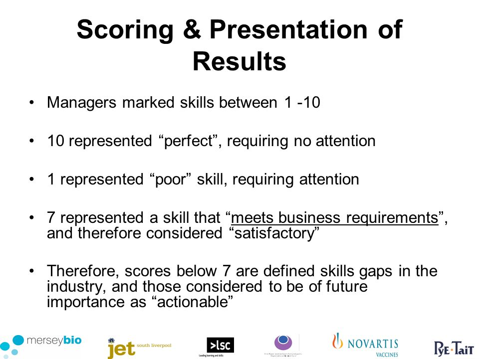 Scoring & Presentation of Results Managers marked skills between 1 -10 10 represented perfect, requiring no attention 1 represented poor skill, requiring attention 7 represented a skill that meets business requirements, and therefore considered satisfactory Therefore, scores below 7 are defined skills gaps in the industry, and those considered to be of future importance as actionable