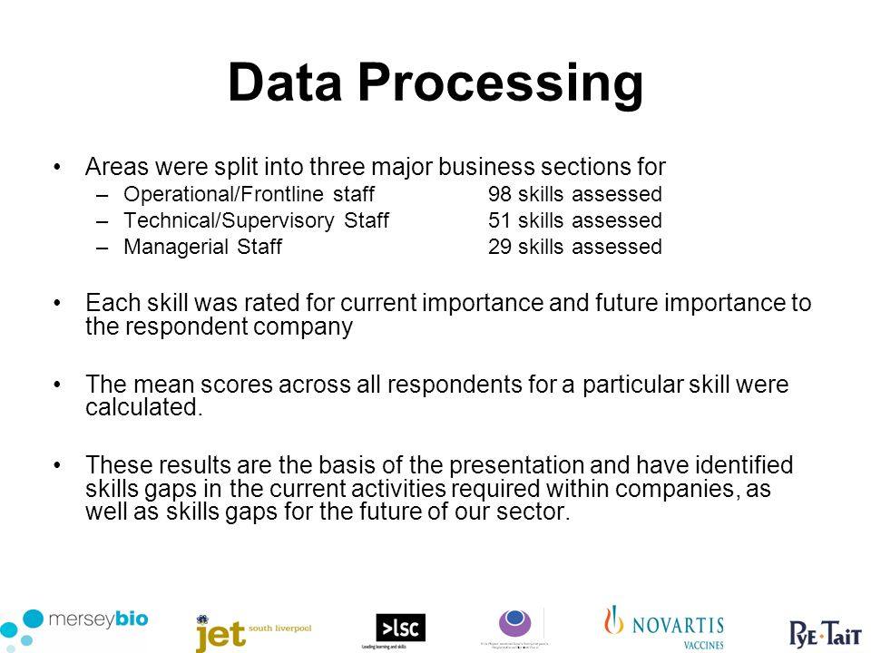 Areas were split into three major business sections for –Operational/Frontline staff98 skills assessed –Technical/Supervisory Staff51 skills assessed –Managerial Staff29 skills assessed Each skill was rated for current importance and future importance to the respondent company The mean scores across all respondents for a particular skill were calculated.
