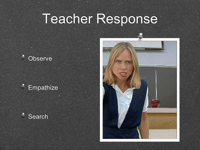 Teacher Response Observe Empathize Search Observe Empathize Search