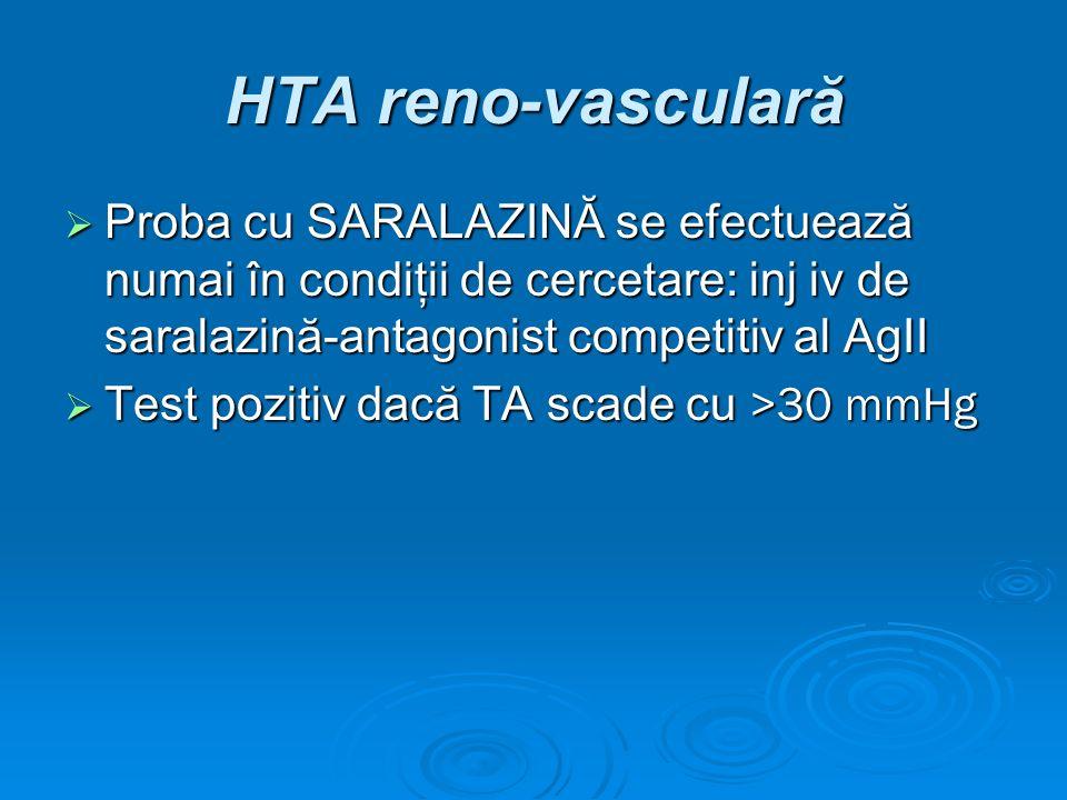 HTA reno-vasculară Proba cu SARALAZINĂ se efectuează numai în condiţii de cercetare: inj iv de saralazină-antagonist competitiv al AgII Proba cu SARAL