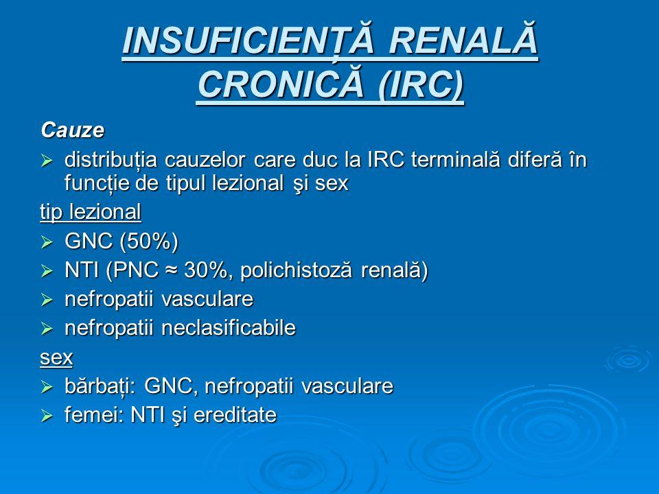 INSUFICIENŢĂ RENALĂ CRONICĂ (IRC) Cauze distribuţia cauzelor care duc la IRC terminală diferă în funcţie de tipul lezional şi sex distribuţia cauzelor