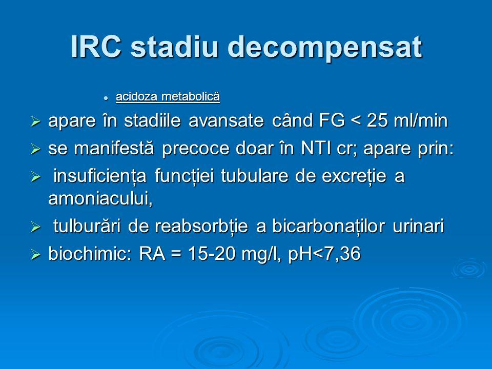IRC stadiu decompensat acidoza metabolică acidoza metabolică apare în stadiile avansate când FG < 25 ml/min apare în stadiile avansate când FG < 25 ml