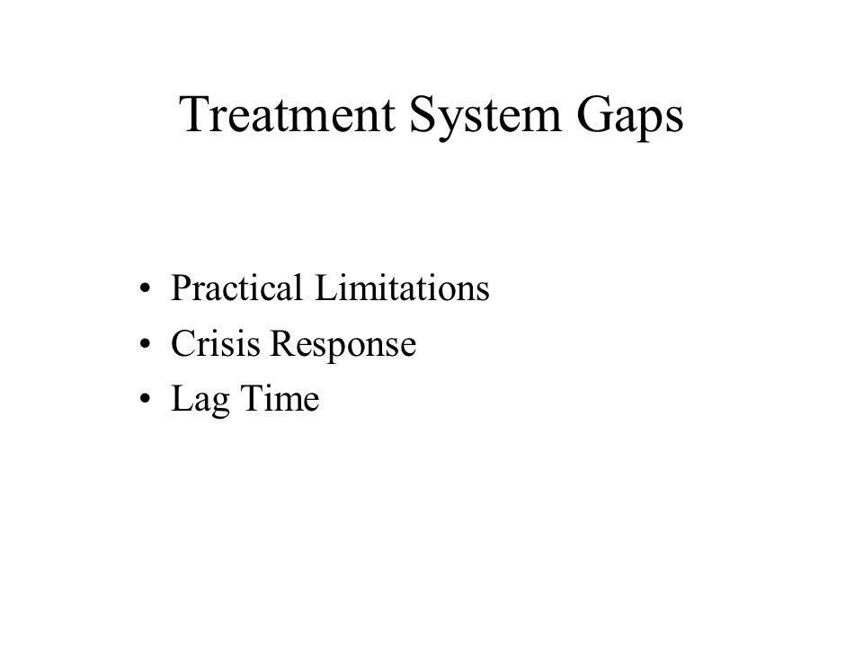 Treatment System Gaps Practical Limitations Crisis Response Lag Time