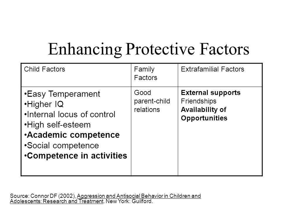 Enhancing Protective Factors Child FactorsFamily Factors Extrafamilial Factors Easy Temperament Higher IQ Internal locus of control High self-esteem A