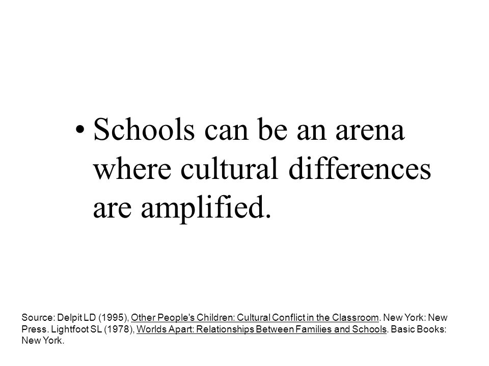 Schools can be an arena where cultural differences are amplified. Source: Delpit LD (1995), Other People's Children: Cultural Conflict in the Classroo