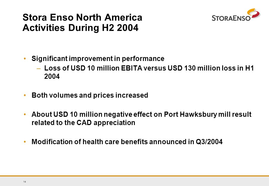 14 Stora Enso North America Activities During H Significant improvement in performance –Loss of USD 10 million EBITA versus USD 130 million loss in H Both volumes and prices increased About USD 10 million negative effect on Port Hawksbury mill result related to the CAD appreciation Modification of health care benefits announced in Q3/2004