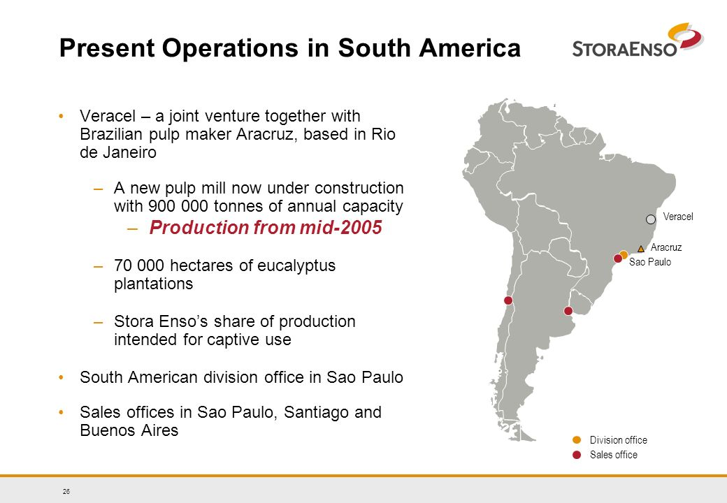 26 Present Operations in South America Veracel – a joint venture together with Brazilian pulp maker Aracruz, based in Rio de Janeiro –A new pulp mill now under construction with tonnes of annual capacity –Production from mid-2005 – hectares of eucalyptus plantations –Stora Ensos share of production intended for captive use South American division office in Sao Paulo Sales offices in Sao Paulo, Santiago and Buenos Aires Veracel Aracruz Sao Paulo Sales office Division office