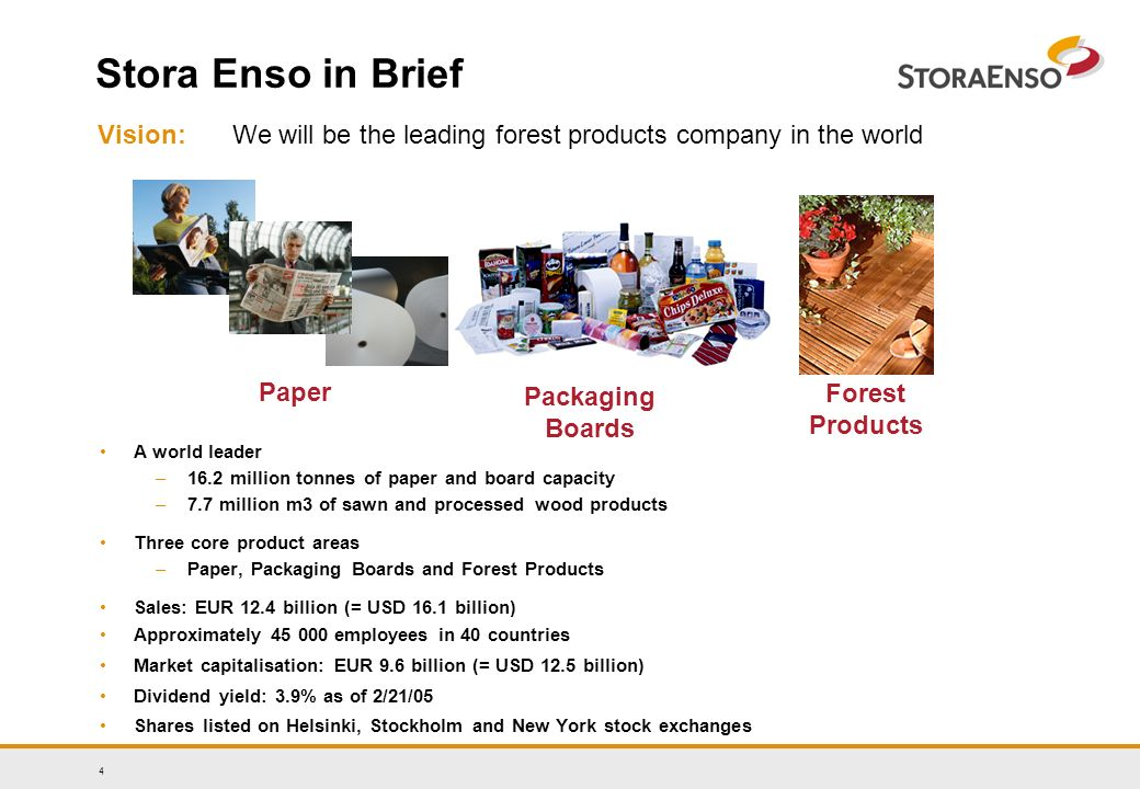 4 Stora Enso in Brief Paper Packaging Boards Forest Products We will be the leading forest products company in the world Vision: A world leader –16.2 million tonnes of paper and board capacity –7.7 million m3 of sawn and processed wood products Three core product areas –Paper, Packaging Boards and Forest Products Sales: EUR 12.4 billion (= USD 16.1 billion) Approximately employees in 40 countries Market capitalisation: EUR 9.6 billion (= USD 12.5 billion) Dividend yield: 3.9% as of 2/21/05 Shares listed on Helsinki, Stockholm and New York stock exchanges