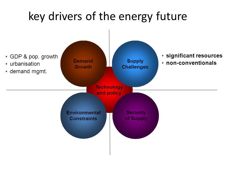 some stabilization scenarios Emissions Concentration