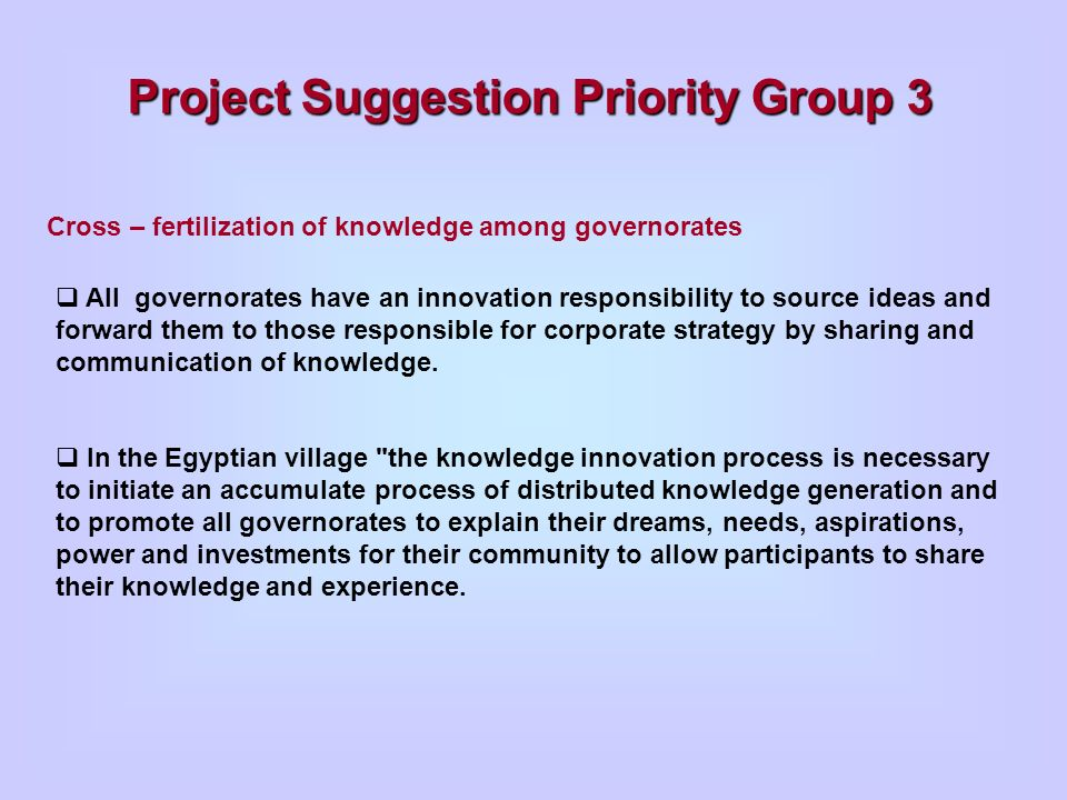 Project Suggestion Priority Group 3 Cross – fertilization of knowledge among governorates All governorates have an innovation responsibility to source