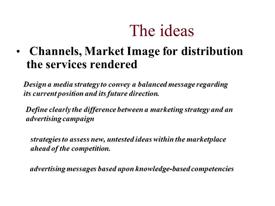 The ideas Channels, Market Image for distribution the services rendered Design a media strategy to convey a balanced message regarding its current pos
