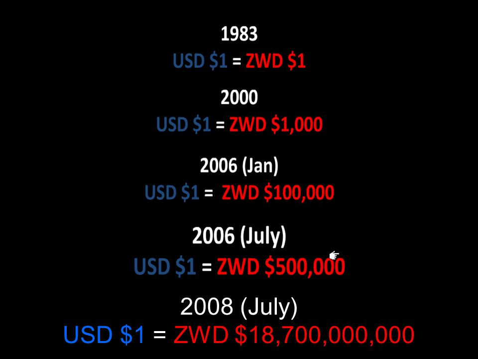 2008 (July) USD $1 = ZWD $18,700,000,000