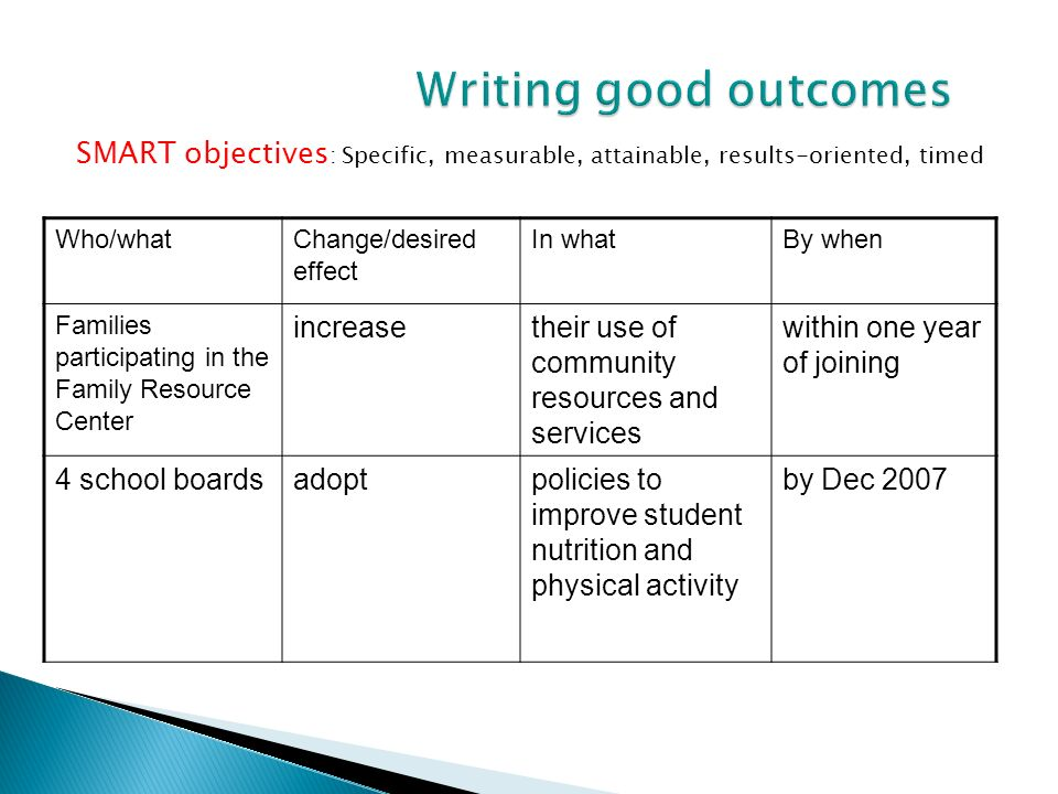 SMART objectives : Specific, measurable, attainable, results-oriented, timed Who/whatChange/desired effect In whatBy when Families participating in th