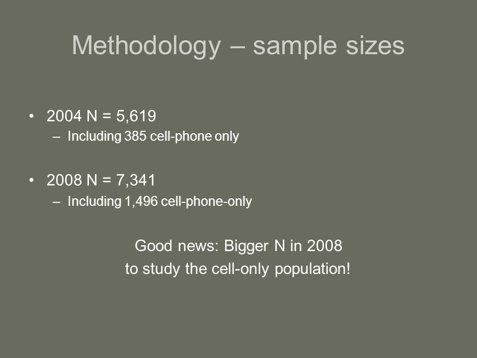 Methodology – sample sizes 2004 N = 5,619 –Including 385 cell-phone only 2008 N = 7,341 –Including 1,496 cell-phone-only Good news: Bigger N in 2008 to study the cell-only population!