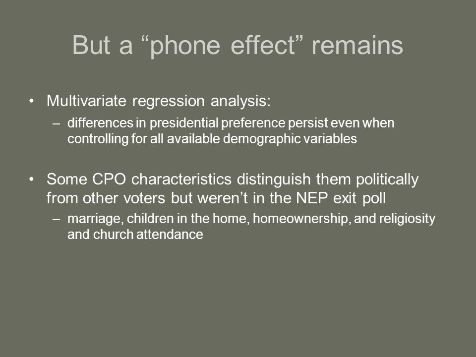 But a phone effect remains Multivariate regression analysis: –differences in presidential preference persist even when controlling for all available demographic variables Some CPO characteristics distinguish them politically from other voters but werent in the NEP exit poll –marriage, children in the home, homeownership, and religiosity and church attendance