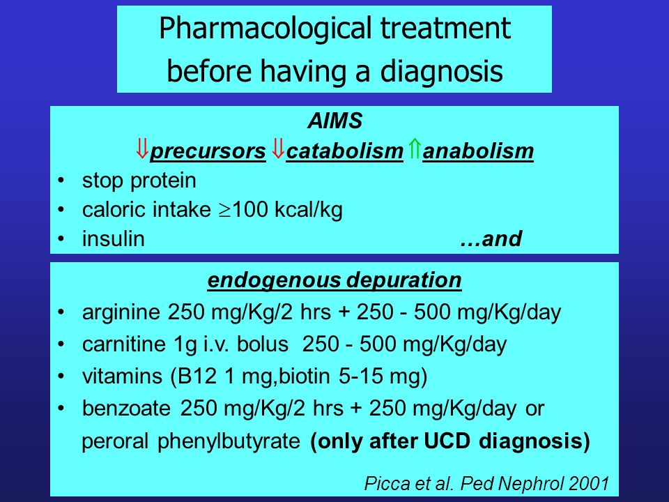 Pharmacological treatment before having a diagnosis AIMS precursors catabolism anabolism stop protein caloric intake 100 kcal/kg insulin …and endogeno