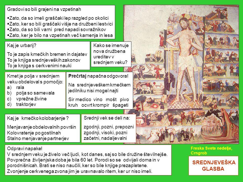 Kako se imenuje nova družbena ureditev v srednjem veku? Kaj je kmečko kolobarjenje ? Menjavanje obdelovalnih površin Kolovratenje po gostilnah Stalno