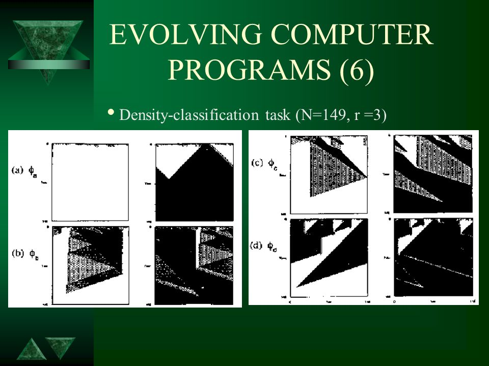 EVOLVING COMPUTER PROGRAMS (6) Density-classification task (N=149, r =3)