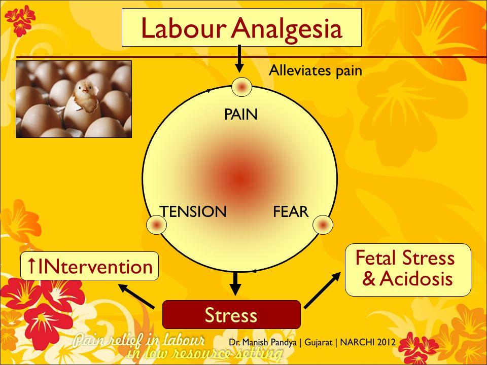 Labour Analgesia Stress INtervention Fetal Stress & Acidosis Alleviates pain PAIN FEARTENSION