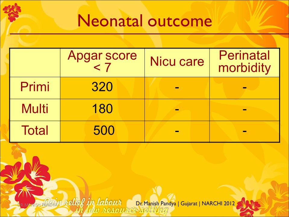 Neonatal outcome Apgar score < 7 Nicu care Perinatal morbidity Primi320-- Multi180-- Total 500-- DR.MANISH PANDYA
