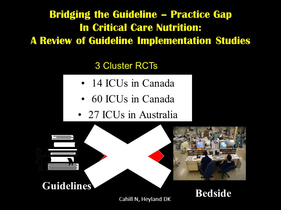 Bridging the Guideline – Practice Gap In Critical Care Nutrition: A Review of Guideline Implementation Studies 14 ICUs in Canada 60 ICUs in Canada 27