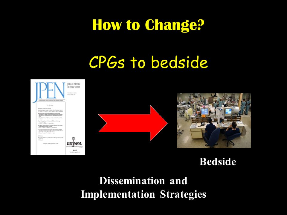 How to Change CPGs to bedside Bedside Dissemination and Implementation Strategies