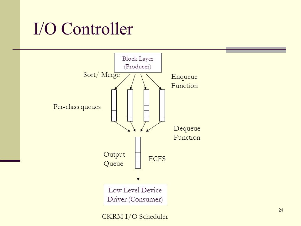24 I/O Controller CKRM I/O Scheduler Block Layer (Producer) Low Level Device Driver (Consumer) Output Queue FCFS Dequeue Function Sort/ Merge Enqueue Function Per-class queues