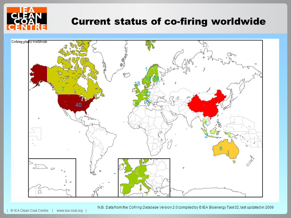 Current status of co-firing worldwide N.B. Data from the Cofiring Database Version 2.0 compiled by © IEA Bioenergy Task32, last updated in 2009