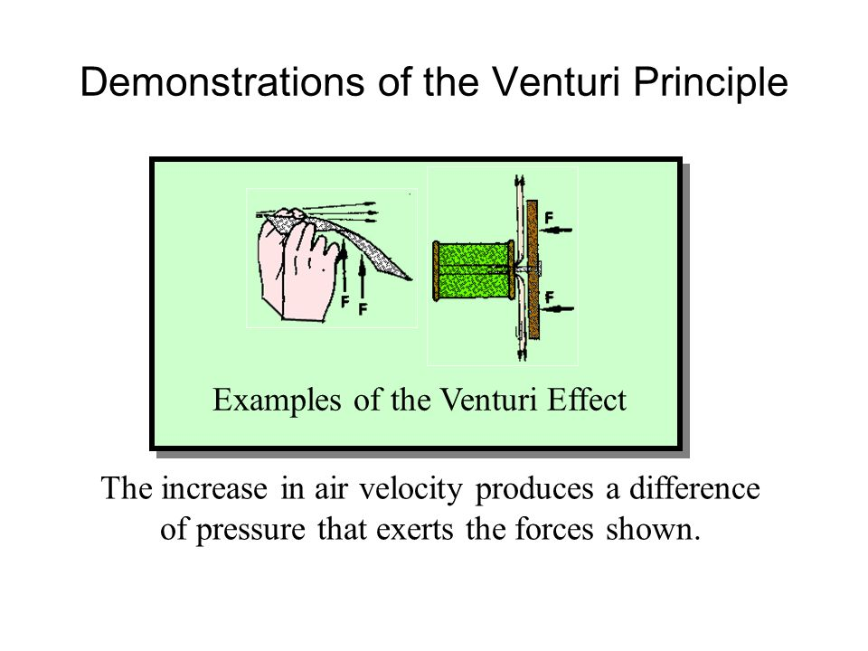 The Venturi Meter The higher velocity in the constriction B causes a difference of pressure between points A and B. P A - P B = gh h A B C