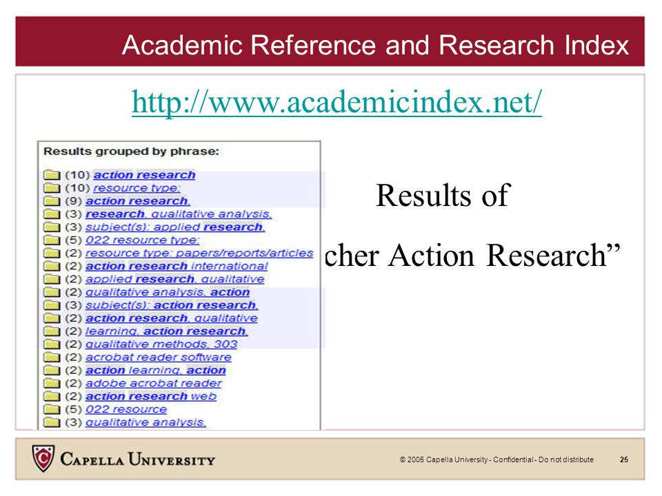 © 2005 Capella University - Confidential - Do not distribute24 Academic Reference and Research Index http://www.academicindex.net/