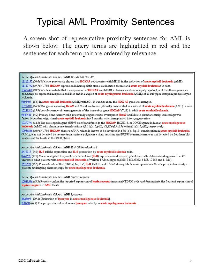 ©2001 InPharmix Inc.14 Typical AML Proximity Sentences A screen shot of representative proximity sentences for AML is shown below.