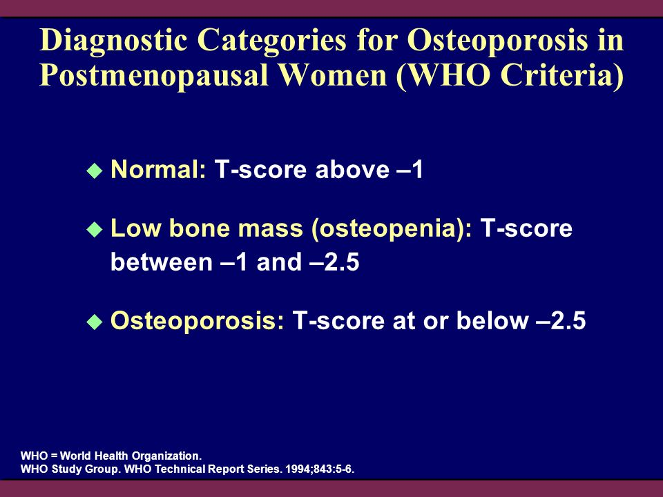 Diagnostic Categories for Osteoporosis in Postmenopausal Women (WHO Criteria) Normal: T-score above –1 Low bone mass (osteopenia): T-score between –1 and –2.5 Osteoporosis: T-score at or below –2.5 WHO = World Health Organization.