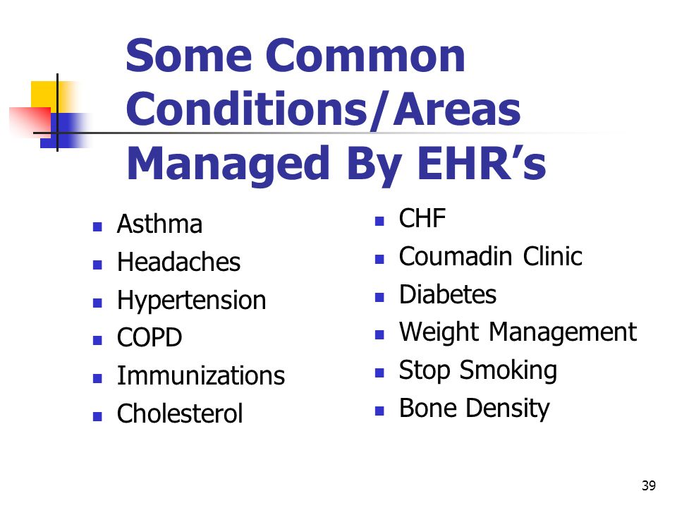 39 Some Common Conditions/Areas Managed By EHRs Asthma Headaches Hypertension COPD Immunizations Cholesterol CHF Coumadin Clinic Diabetes Weight Manag