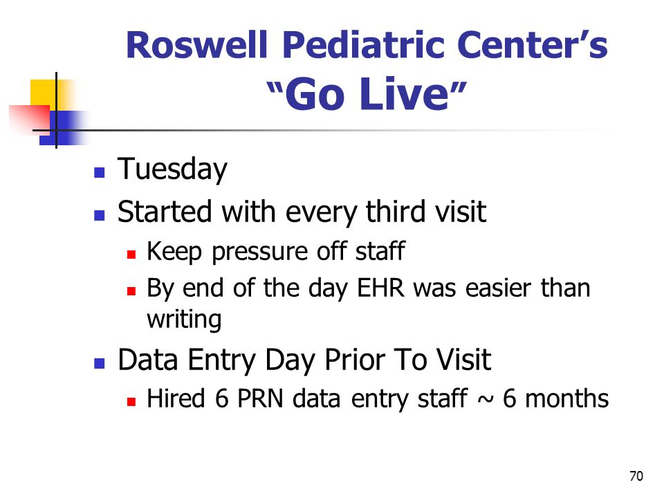 70 Roswell Pediatric Centers Go Live Tuesday Started with every third visit Keep pressure off staff By end of the day EHR was easier than writing Data