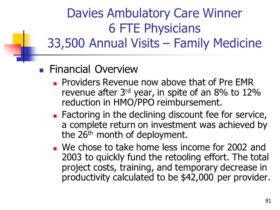 91 Davies Ambulatory Care Winner 6 FTE Physicians 33,500 Annual Visits – Family Medicine Financial Overview Providers Revenue now above that of Pre EM