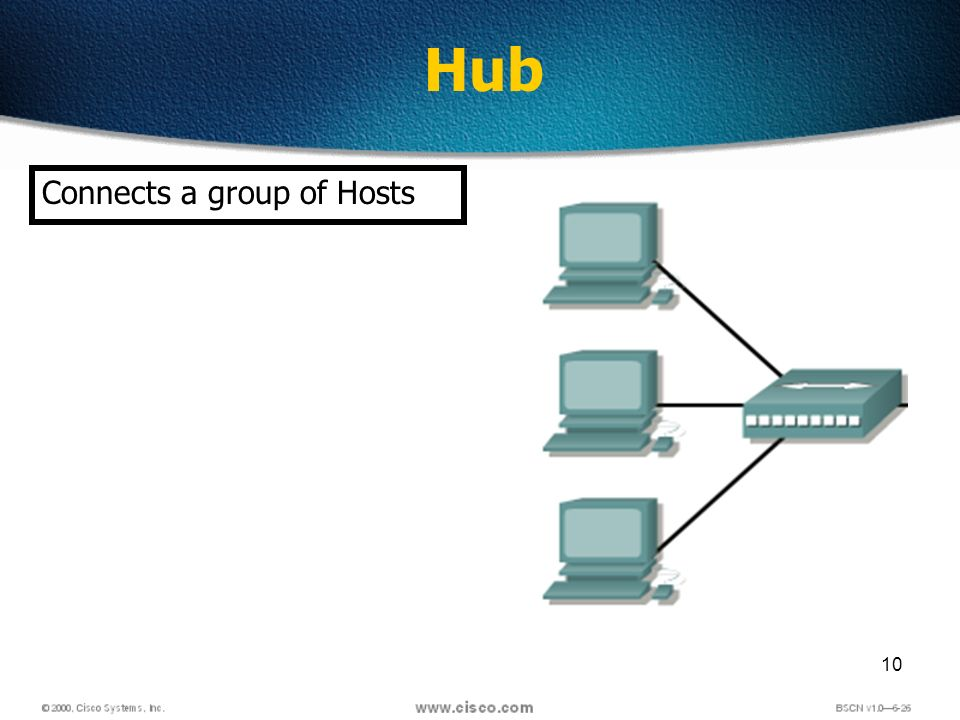 10 Hub Connects a group of Hosts