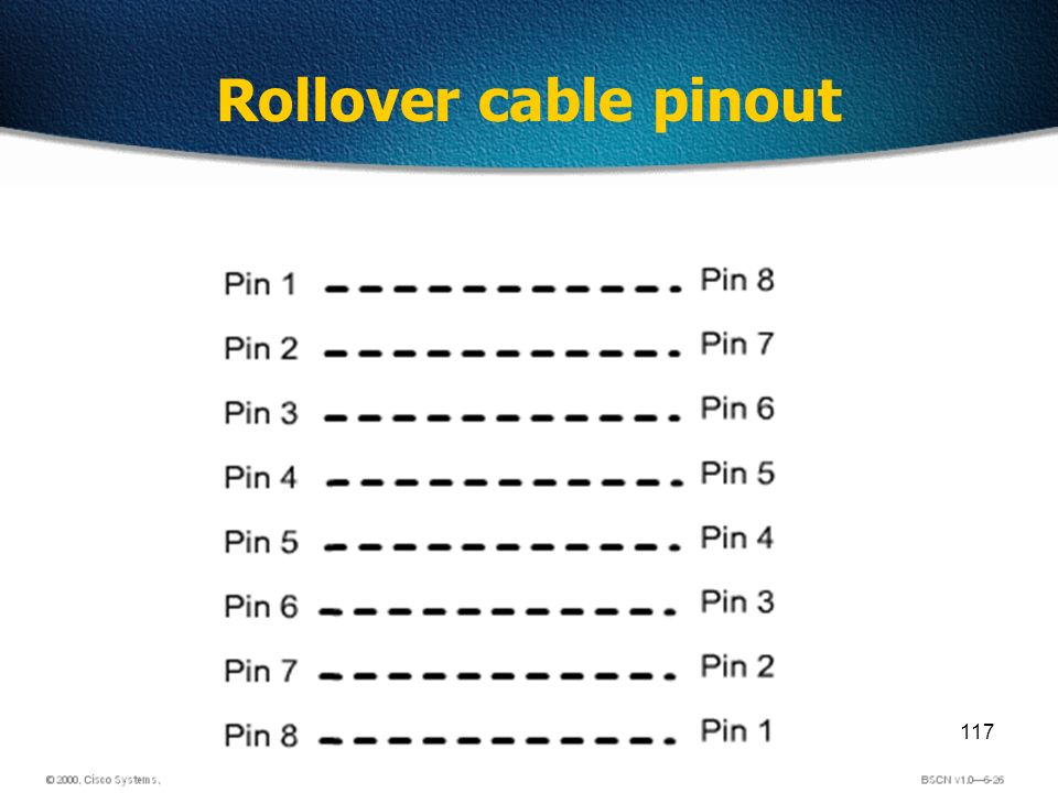 117 Rollover cable pinout