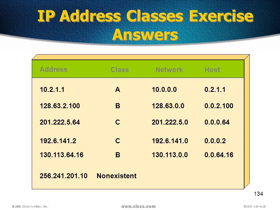 134 IP Address Classes Exercise Answers Address ClassNetworkHost 10.2.1.1 128.63.2.100 201.222.5.64 192.6.141.2 130.113.64.16 256.241.201.10 A B C C B Nonexistent 10.0.0.0 128.63.0.0 201.222.5.0 192.6.141.0 130.113.0.0 0.2.1.1 0.0.2.100 0.0.0.64 0.0.0.2 0.0.64.16