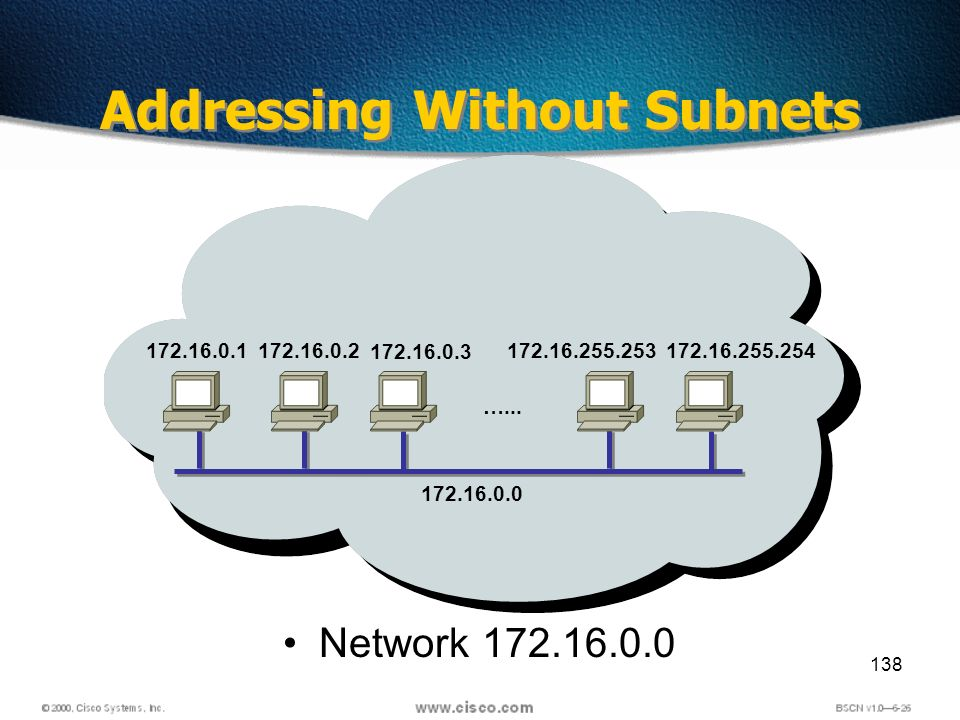 138 Network 172.16.0.0 172.16.0.0 Addressing Without Subnets 172.16.0.1172.16.0.2 172.16.0.3 …...