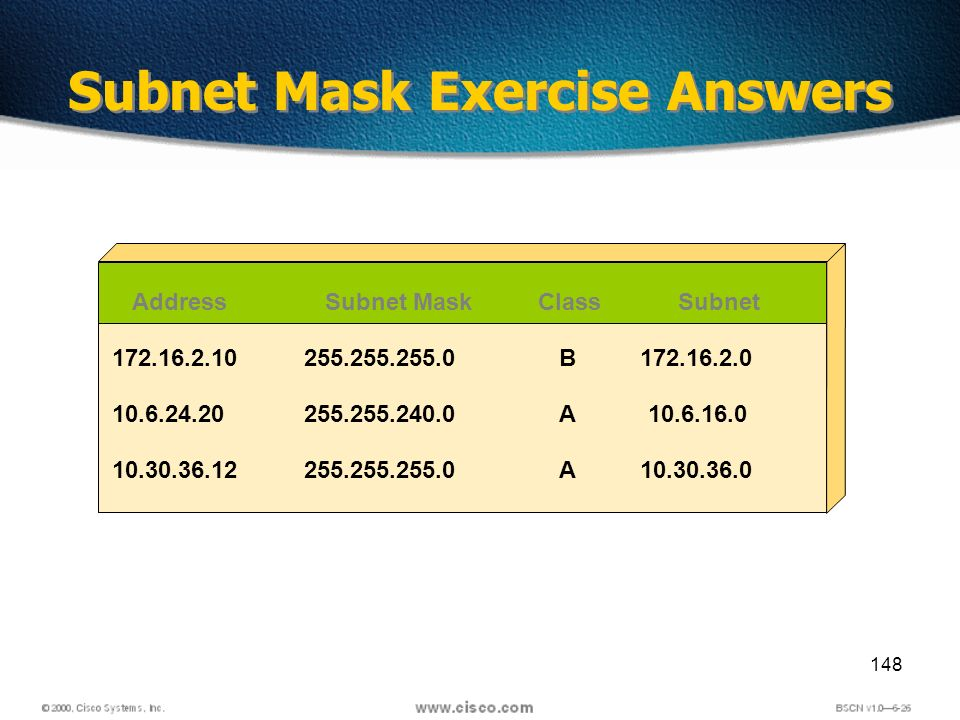 148 Subnet Mask Exercise Answers AddressSubnet MaskClassSubnet 172.16.2.10 10.6.24.20 10.30.36.12 255.255.255.0 255.255.240.0 255.255.255.0 B A A 172.16.2.0 10.6.16.0 10.30.36.0