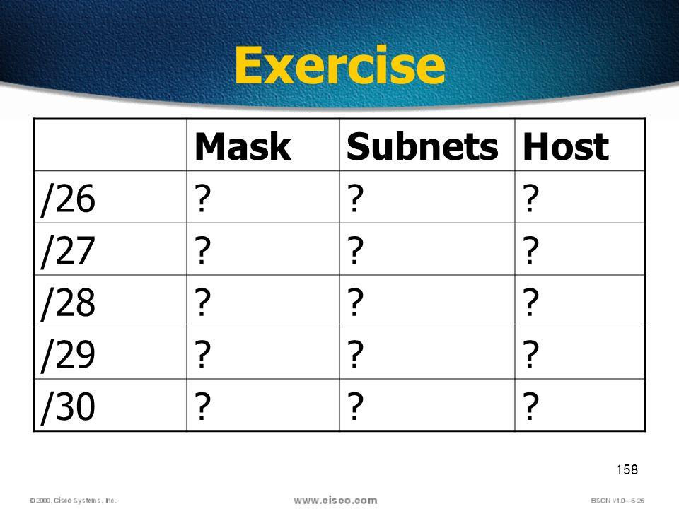 158 Exercise MaskSubnetsHost /26??? /27??? /28??? /29??? /30???