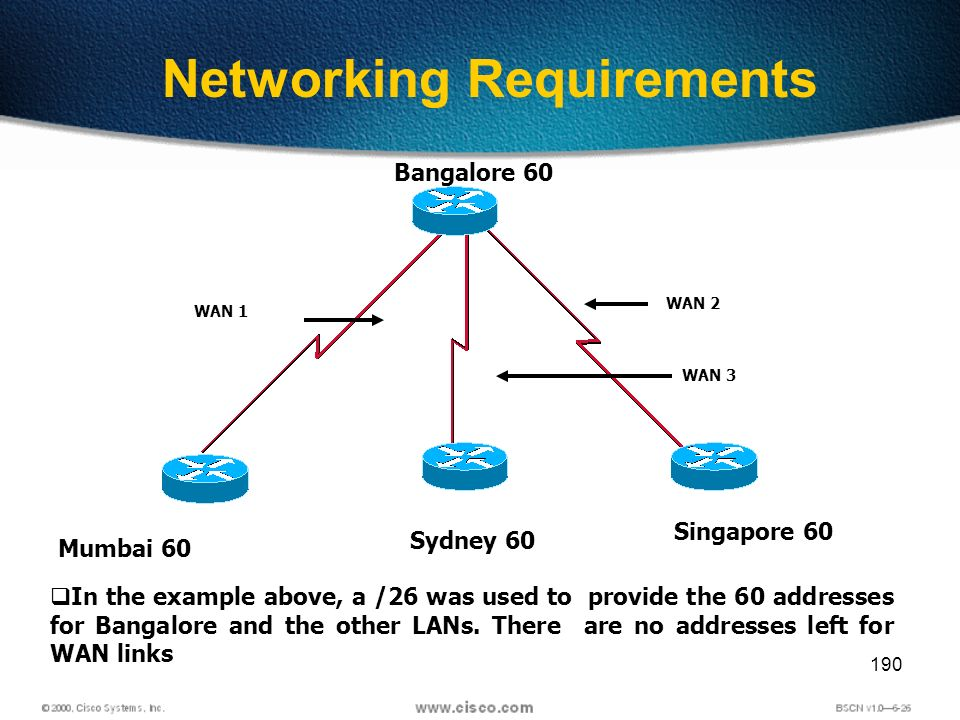 190 Networking Requirements Bangalore 60 Mumbai 60 Sydney 60 Singapore 60 WAN 1 WAN 2 WAN 3 In the example above, a /26 was used to provide the 60 addresses for Bangalore and the other LANs.