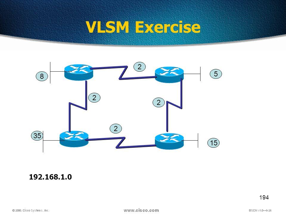 194 VLSM Exercise 2 2 8 15 5 192.168.1.0 2 2 35